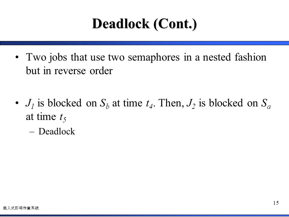 Deadlock (Cont.) Two jobs that use two semaphores in a nested fashion but in reverse order.