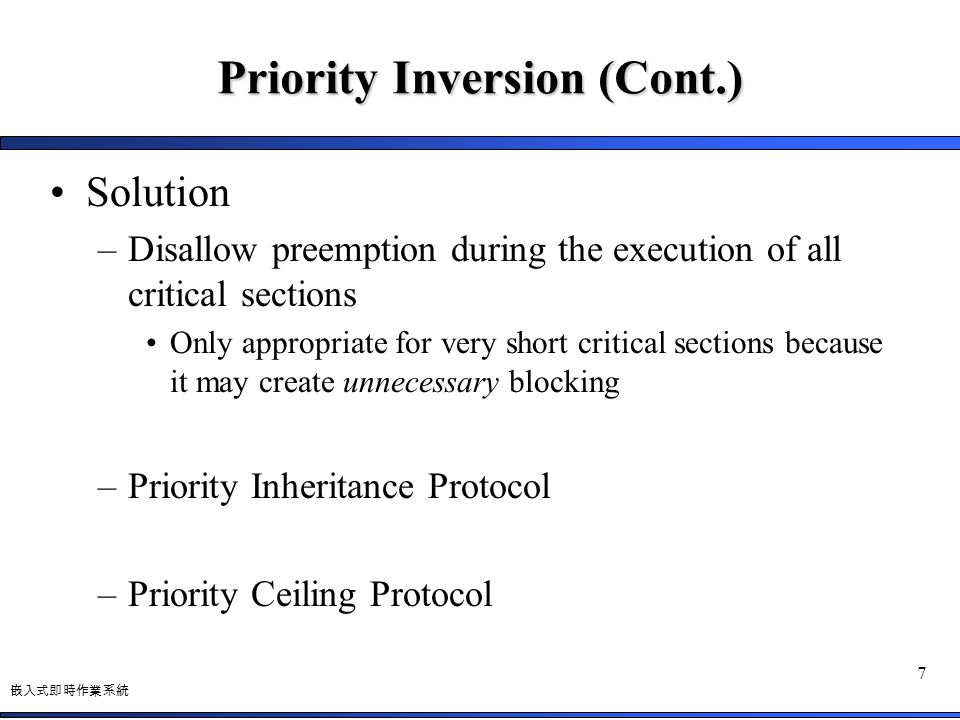 Priority Inversion (Cont.)