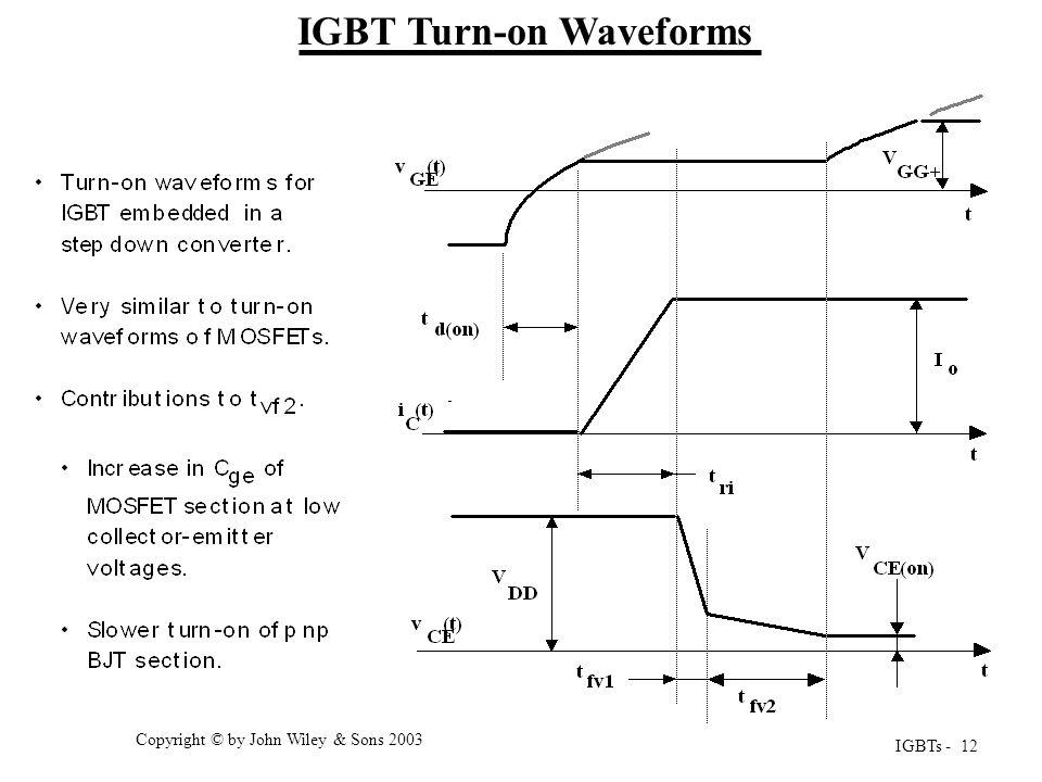 IGBT Turn-on Waveforms