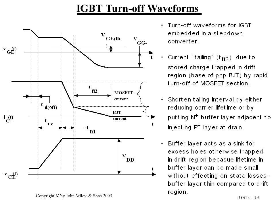 IGBT Turn-off Waveforms