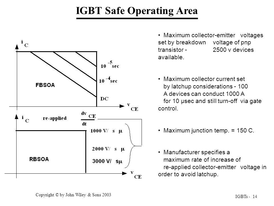 IGBT Safe Operating Area