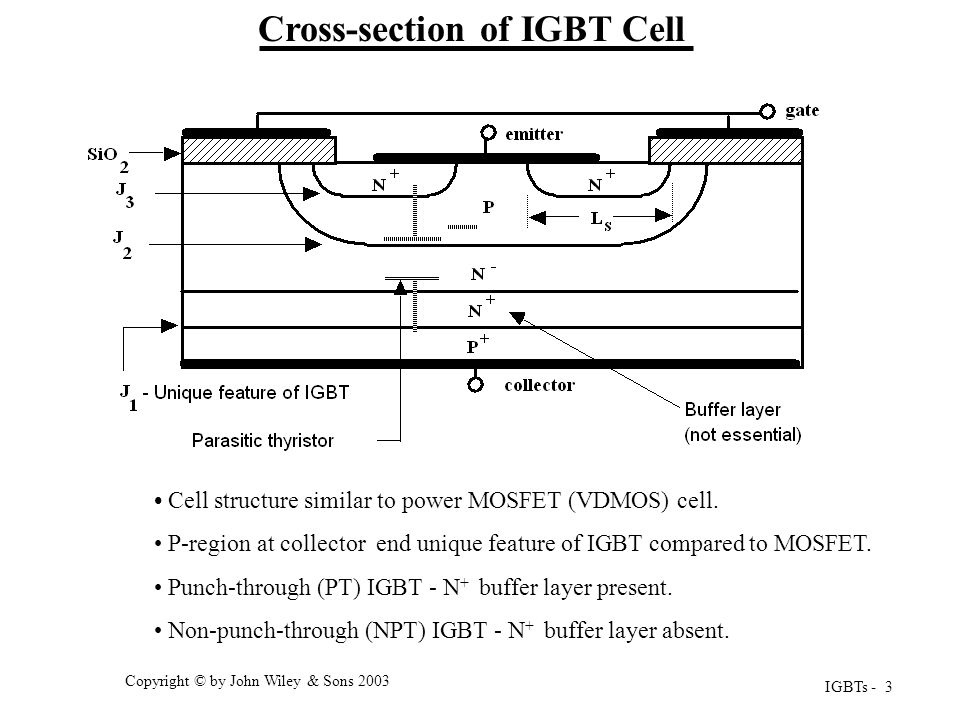 Cross-section of IGBT Cell