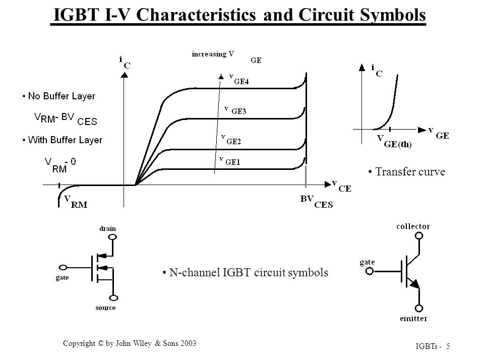 Insulated gate bipolar transistors igbts ppt video online download 5 igbt i v characteristics and circuit symbols ccuart Image collections