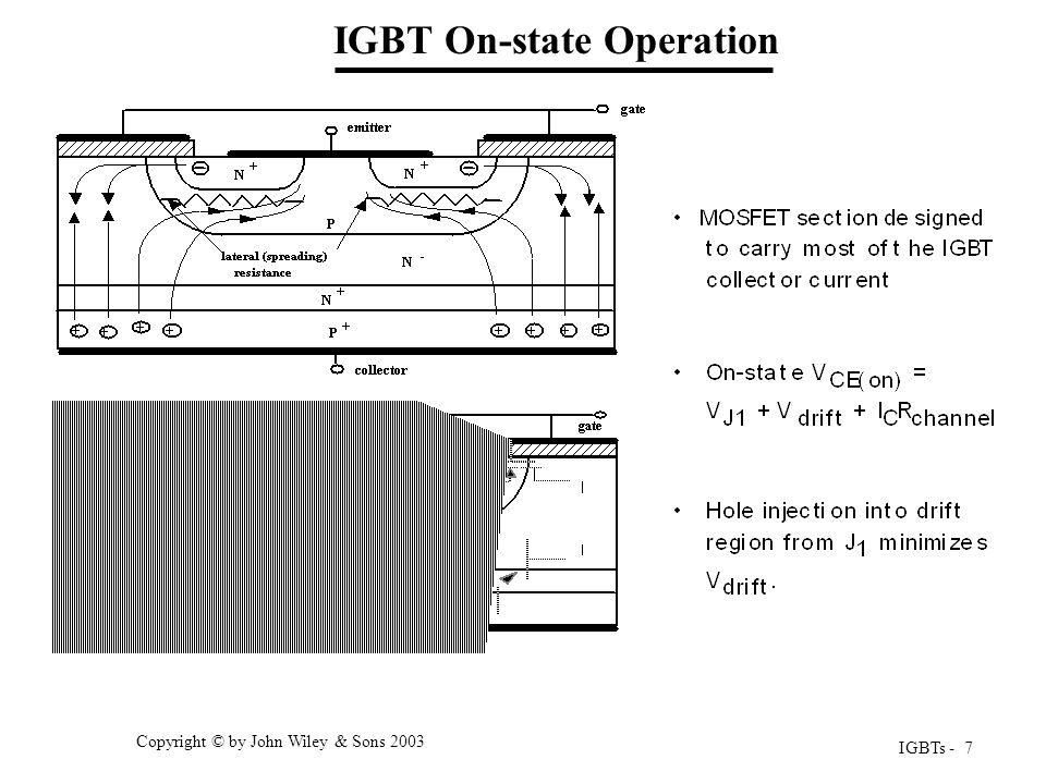 IGBT On-state Operation