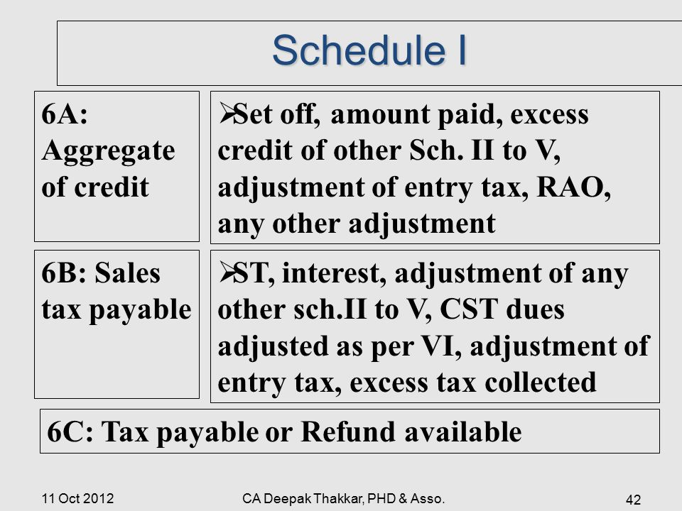 cst tax rate with c form