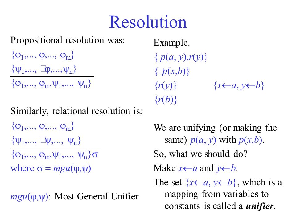 Resolution Propositional resolution was: Example. {j1,..., j,..., jm}