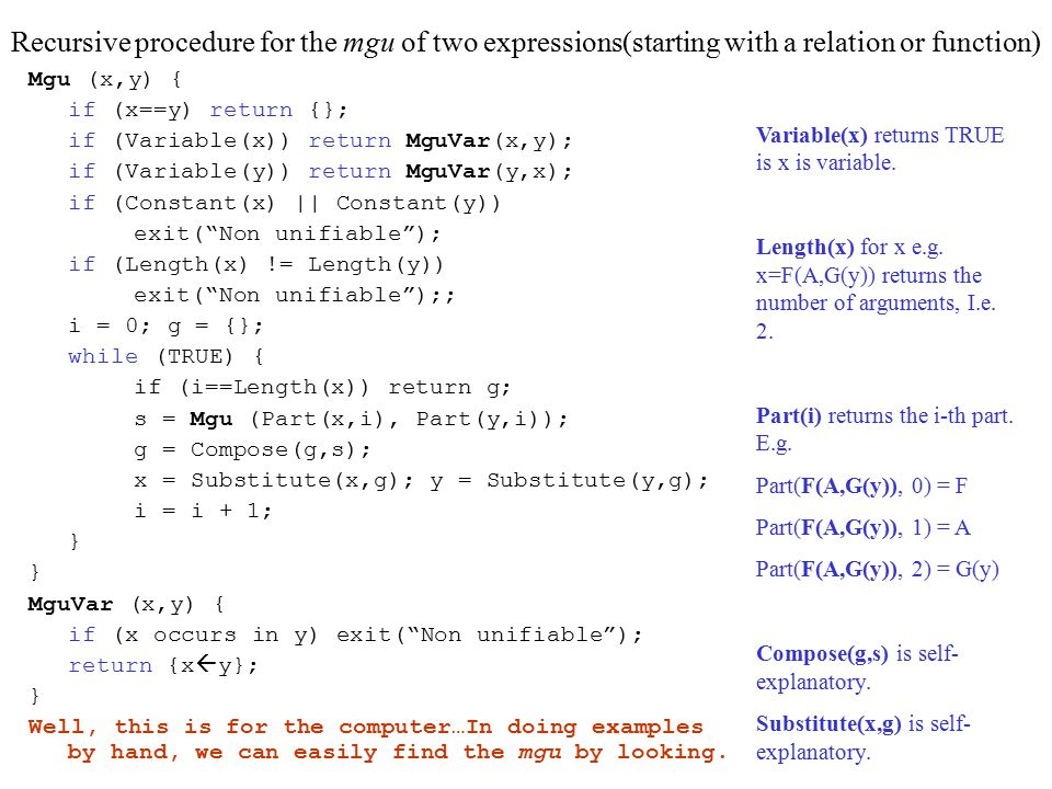 Recursive procedure for the mgu of two expressions(starting with a relation or function)