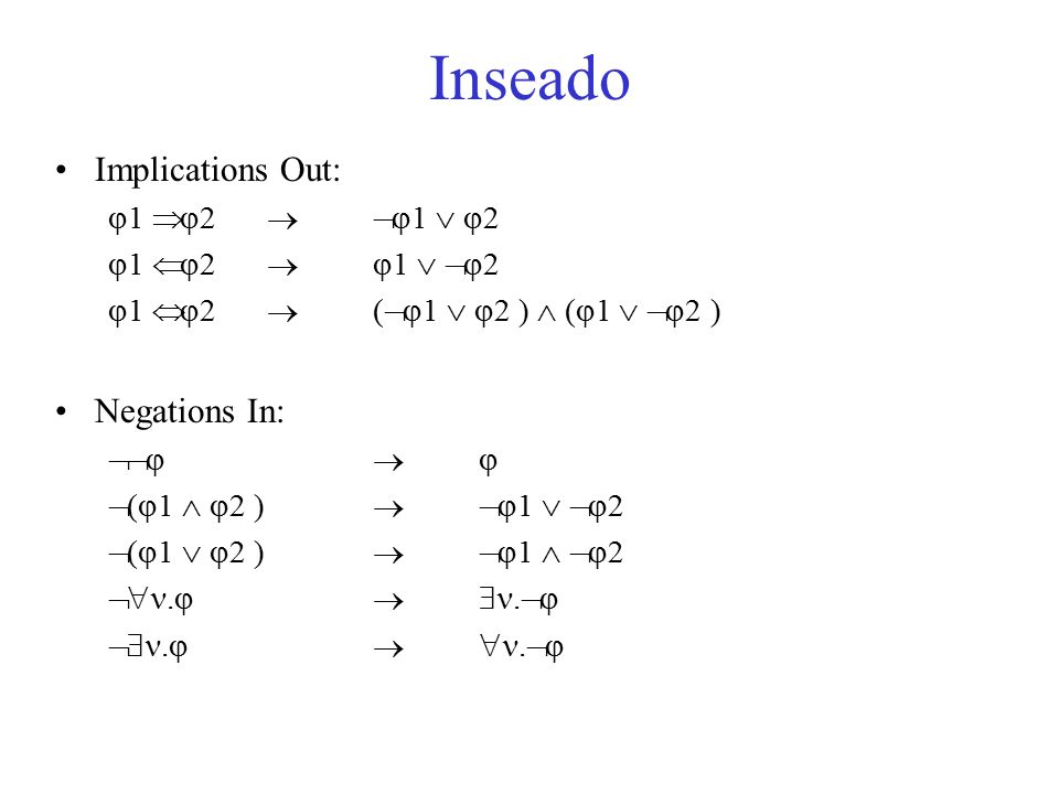 Inseado Implications Out: Negations In: j1 Þ j2 ® Øj1 Ú j2