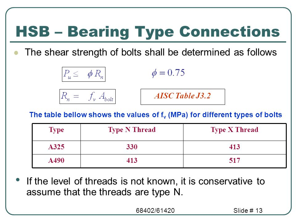 HSB – Bearing Type Connections