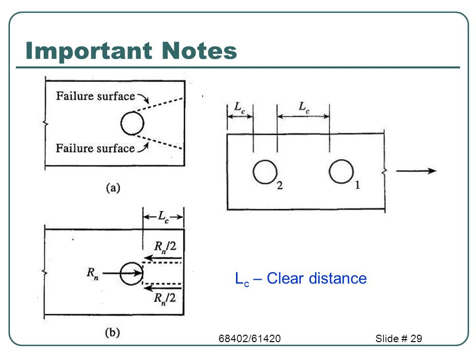 Important Notes Lc – Clear distance 68402/61420