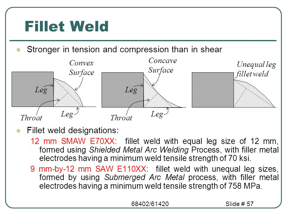 Fillet Weld Stronger in tension and compression than in shear