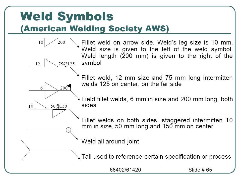 Weld Symbols (American Welding Society AWS)