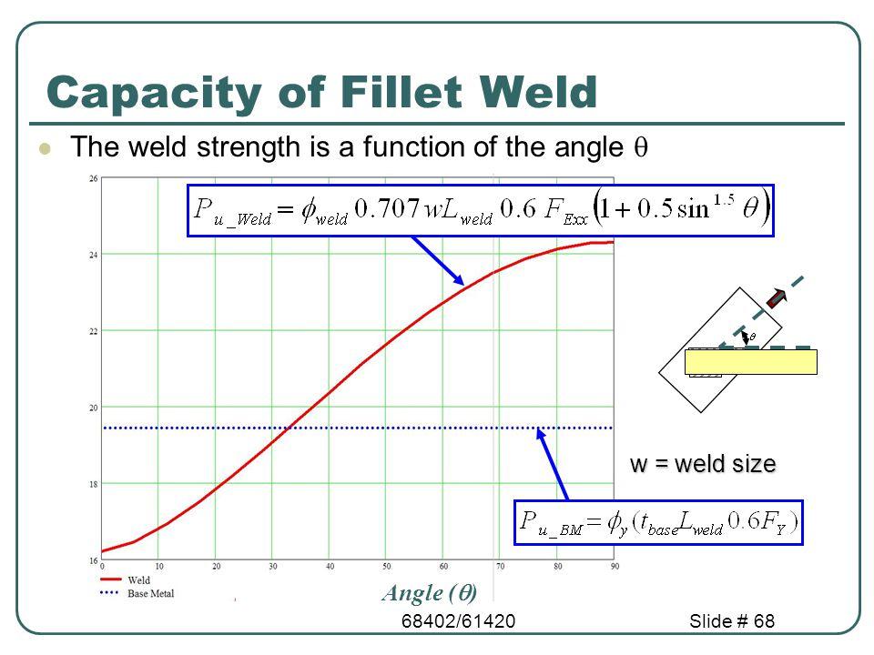 Capacity of Fillet Weld