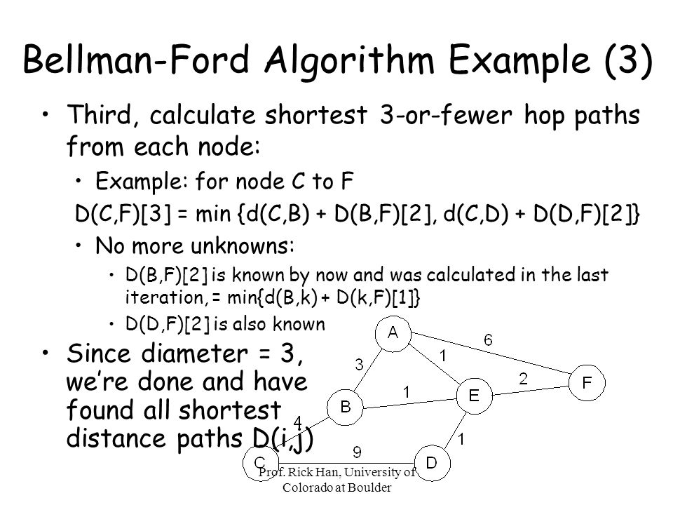 Bellman-Ford Algorithm Example (3)