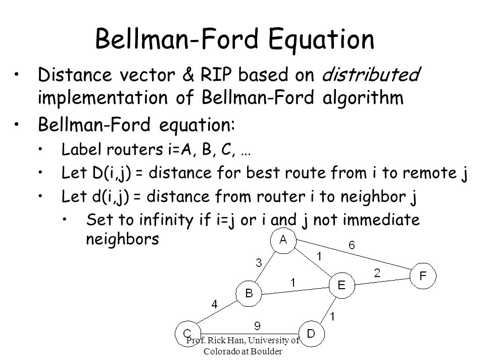 Bellman-Ford Equation