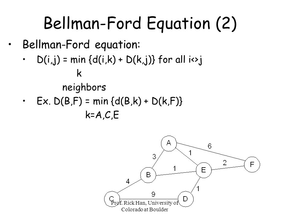Bellman-Ford Equation (2)