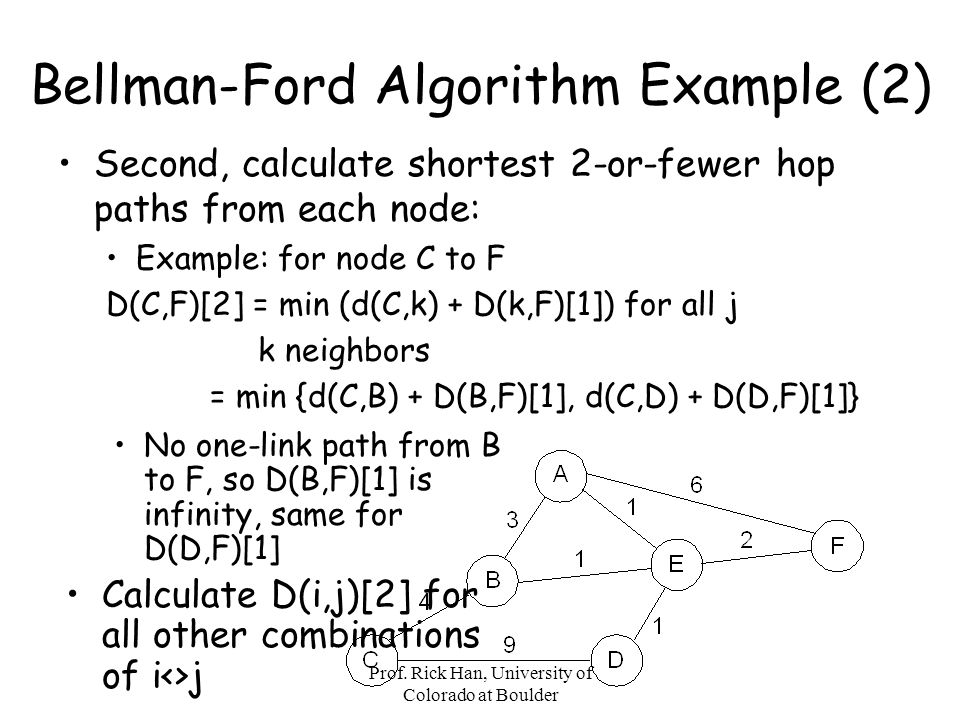 Bellman-Ford Algorithm Example (2)