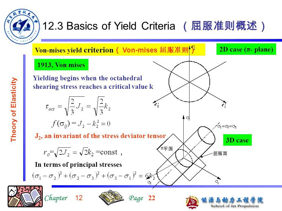 12.3 Basics of Yield Criteria (屈服准则概述)