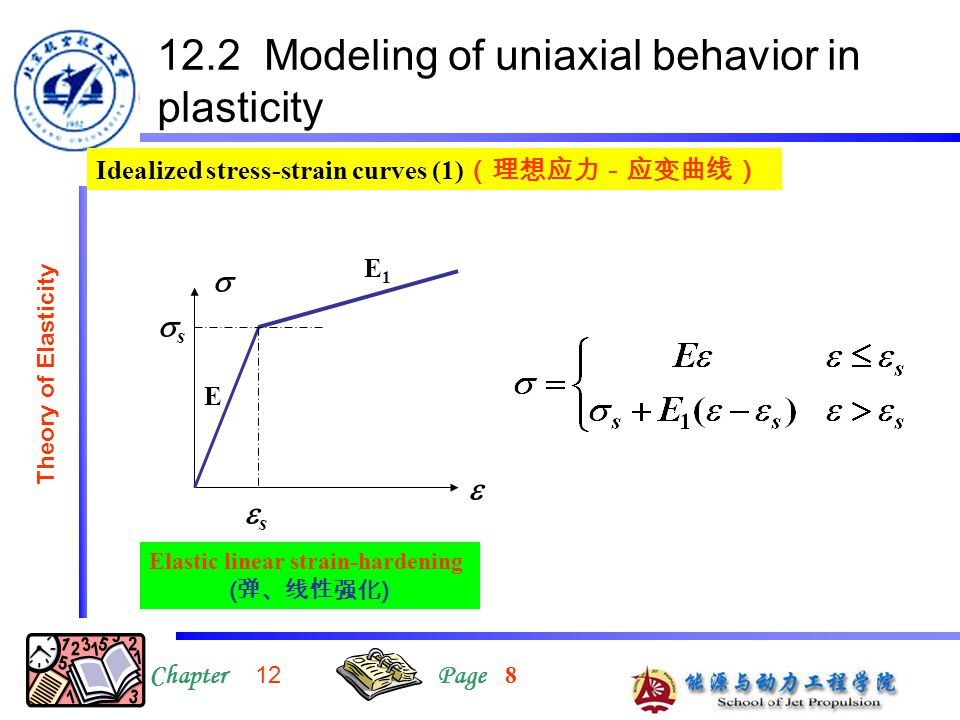 12.2 Modeling of uniaxial behavior in plasticity