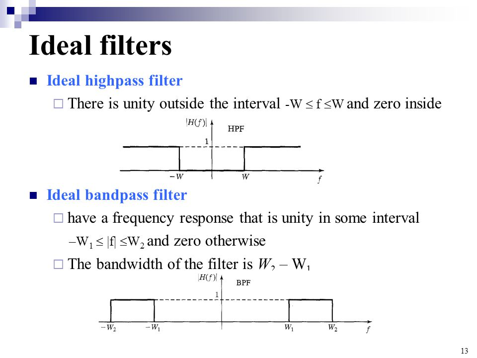Ideal filters Ideal highpass filter