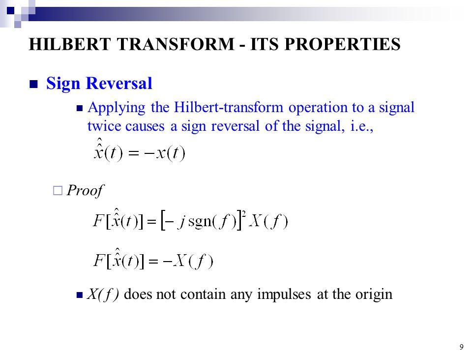 HILBERT TRANSFORM - ITS PROPERTIES