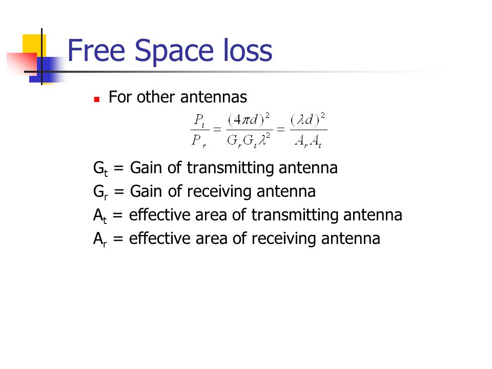 Free Space loss For other antennas Gt = Gain of transmitting antenna