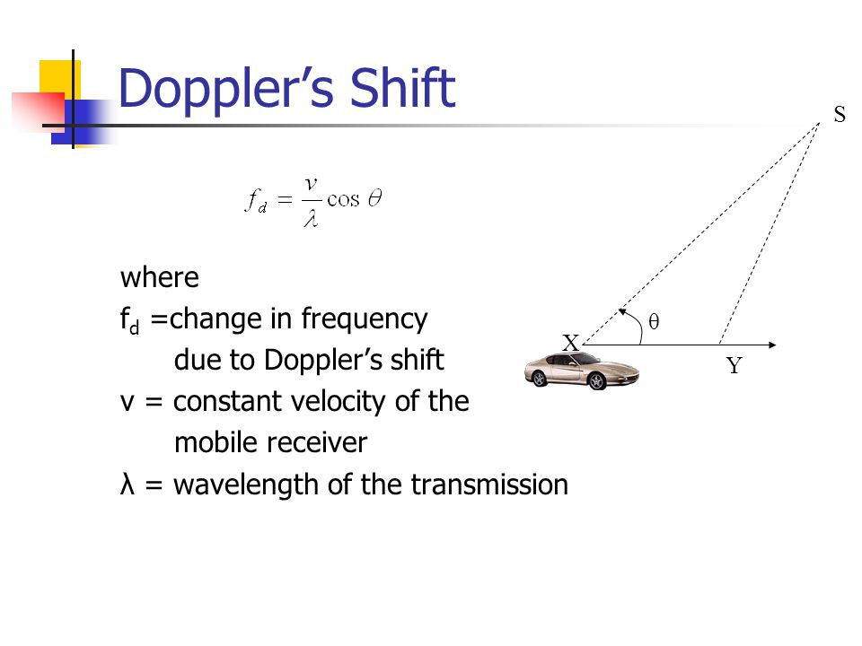Doppler's Shift where fd =change in frequency due to Doppler's shift