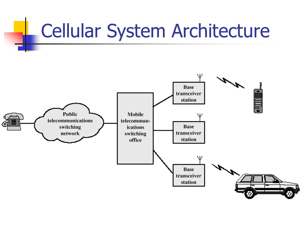Cellular System Architecture