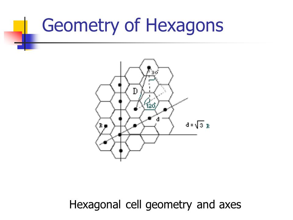 Hexagonal cell geometry and axes