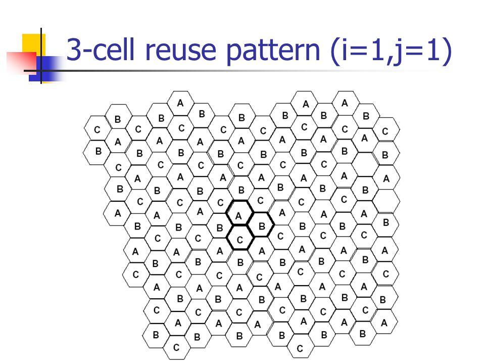 3-cell reuse pattern (i=1,j=1)