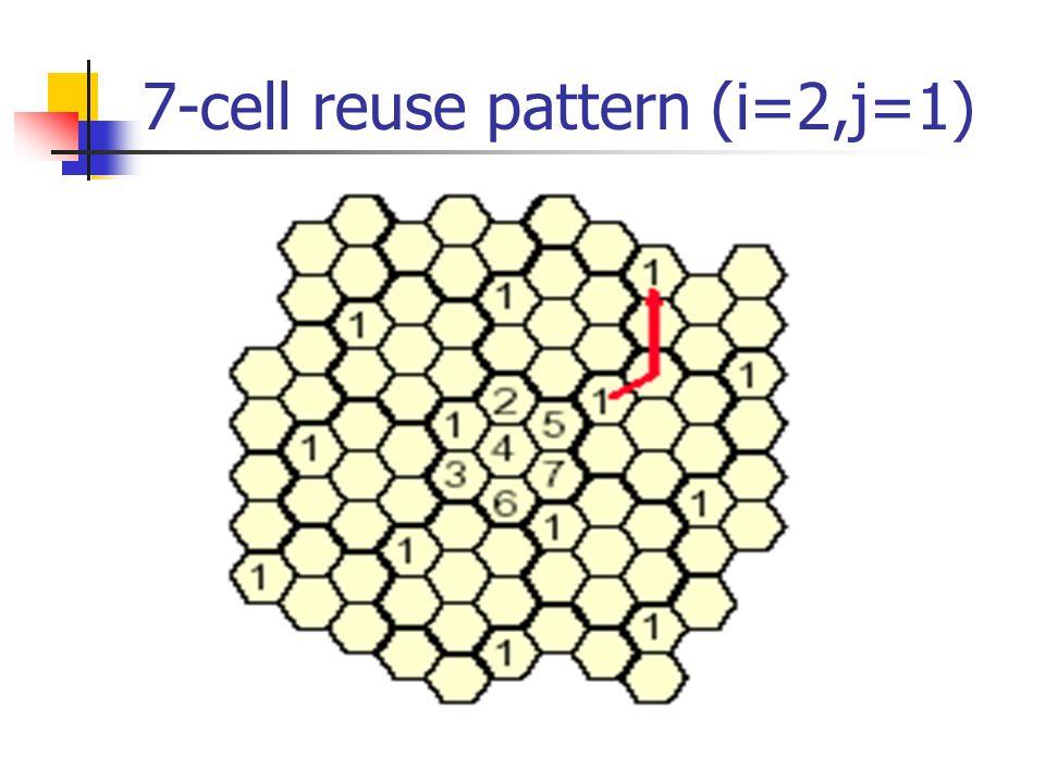 7-cell reuse pattern (i=2,j=1)