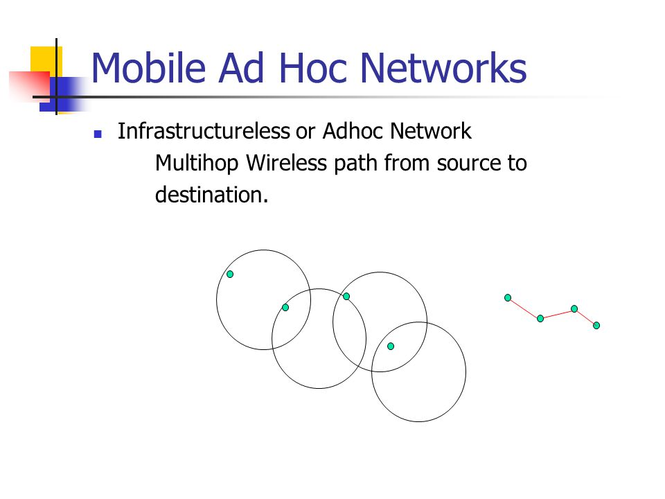 Mobile Ad Hoc Networks Infrastructureless or Adhoc Network