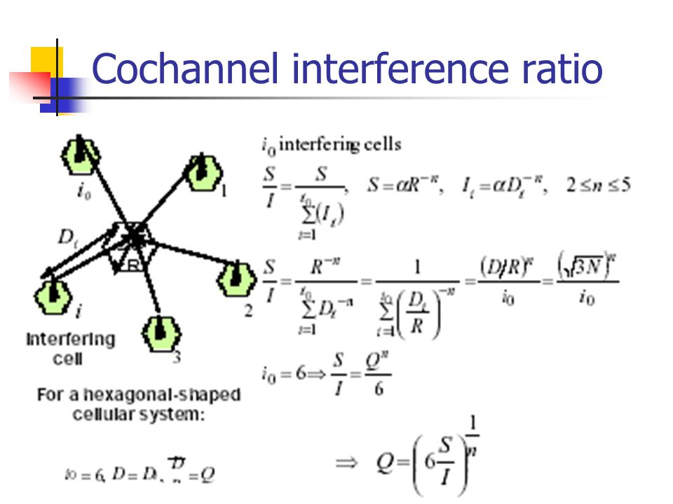 Cochannel interference ratio