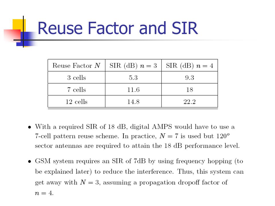Reuse Factor and SIR