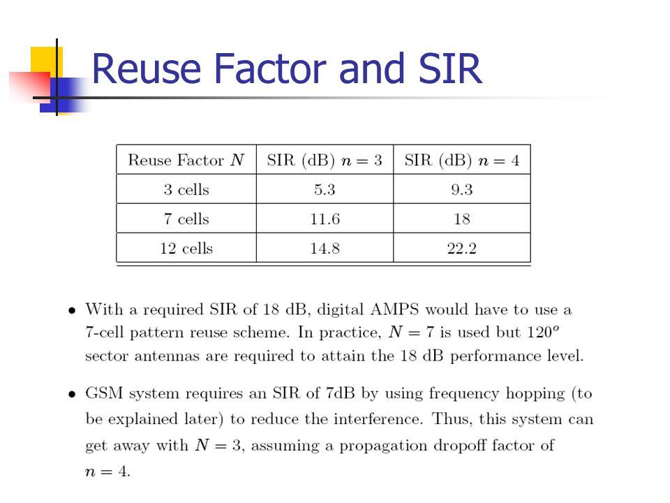 Reuse Factor and SIR