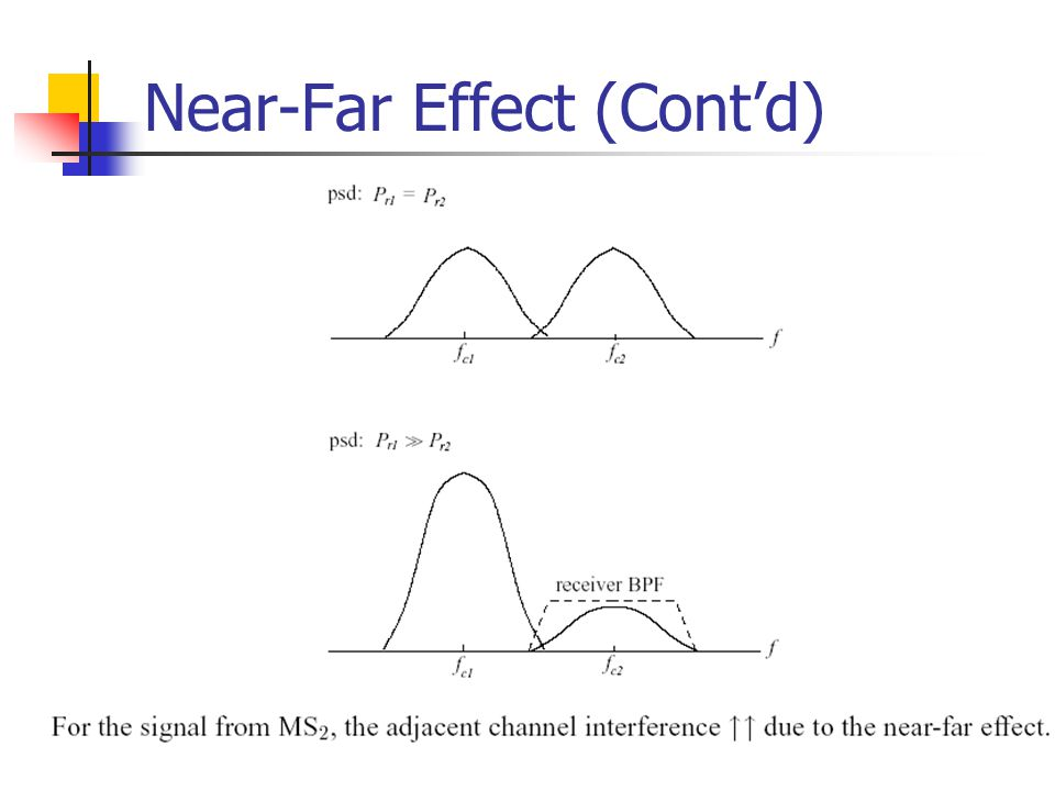 Near-Far Effect (Cont'd)