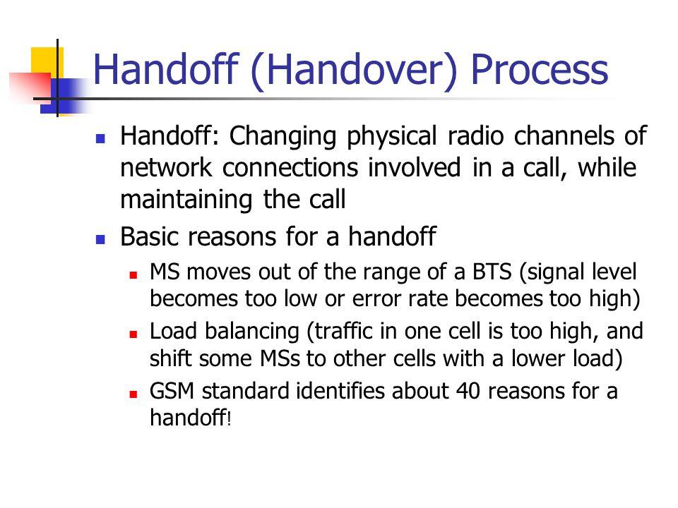 Handoff (Handover) Process