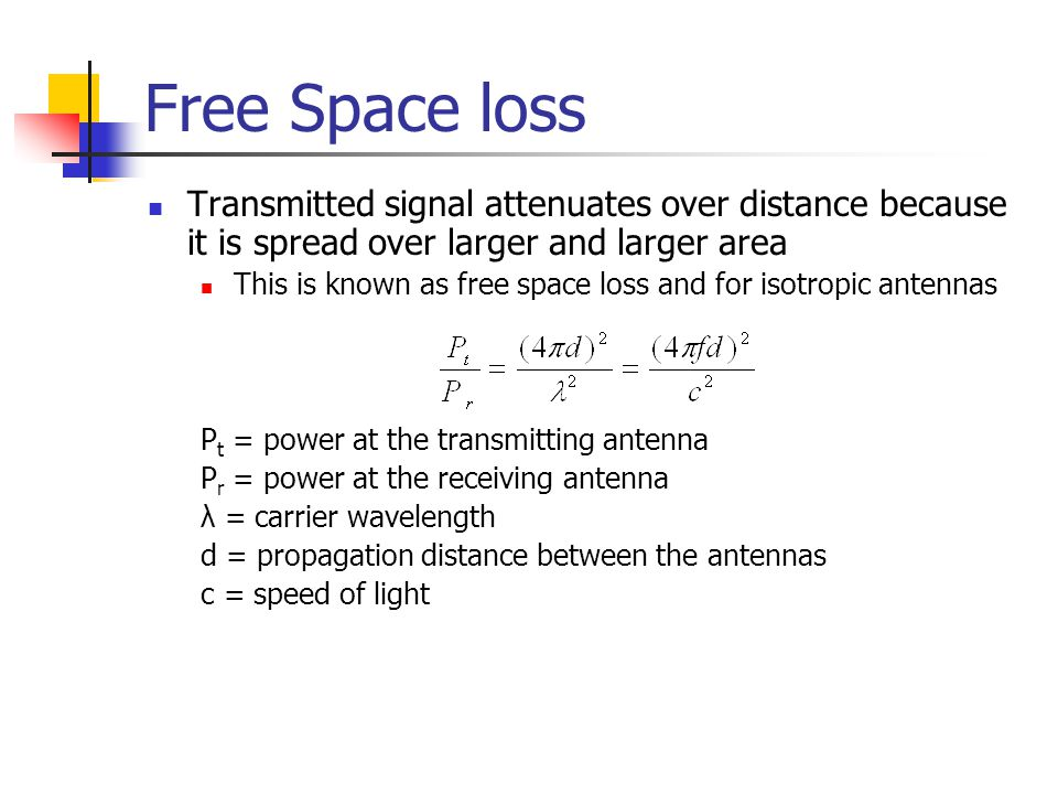 Free Space loss Transmitted signal attenuates over distance because it is spread over larger and larger area.