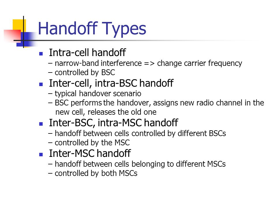 Handoff Types Intra-cell handoff Inter-cell, intra-BSC handoff