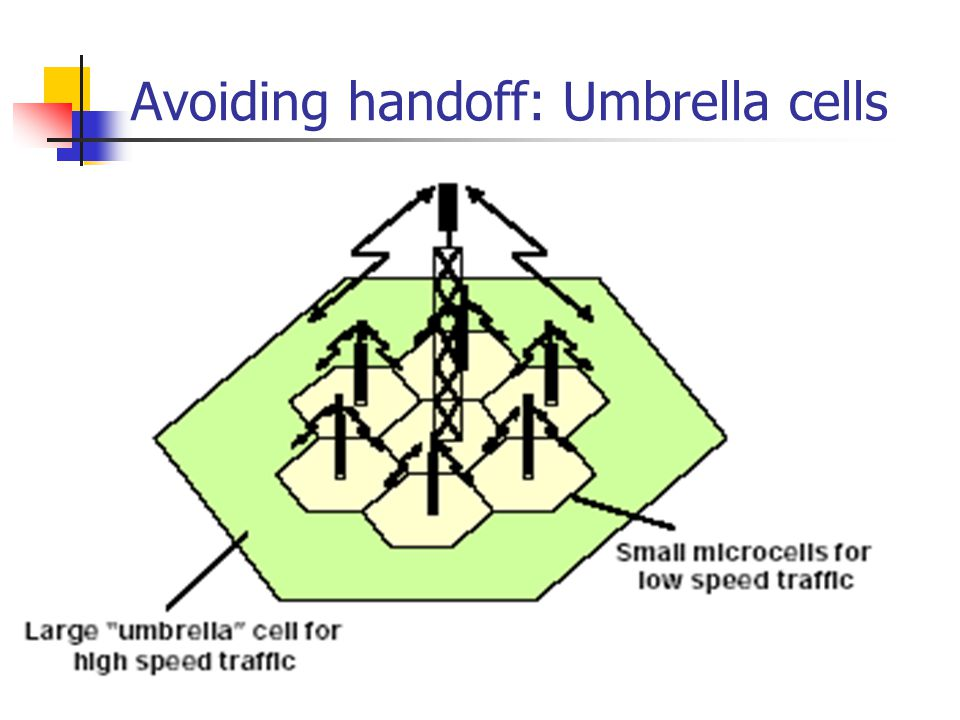Avoiding handoff: Umbrella cells