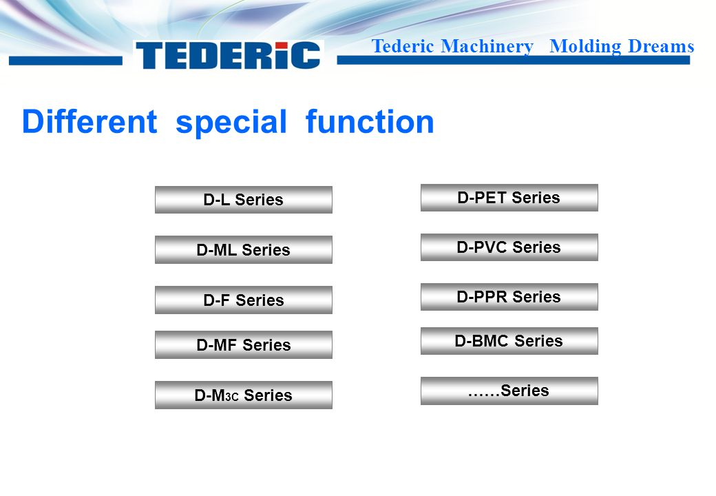 Different special function