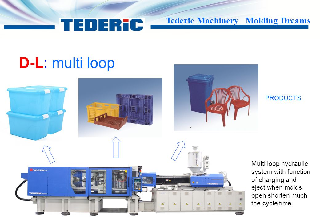 D-L: multi loop PRODUCTS