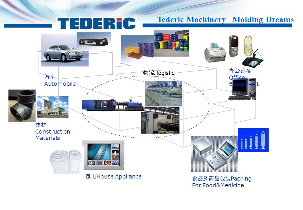 物流 logistic 办公设备Office Equipment 汽车Automobile 建材Construction Materials