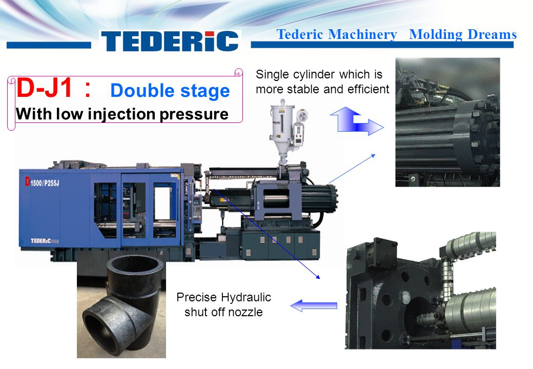 Precise Hydraulic shut off nozzle