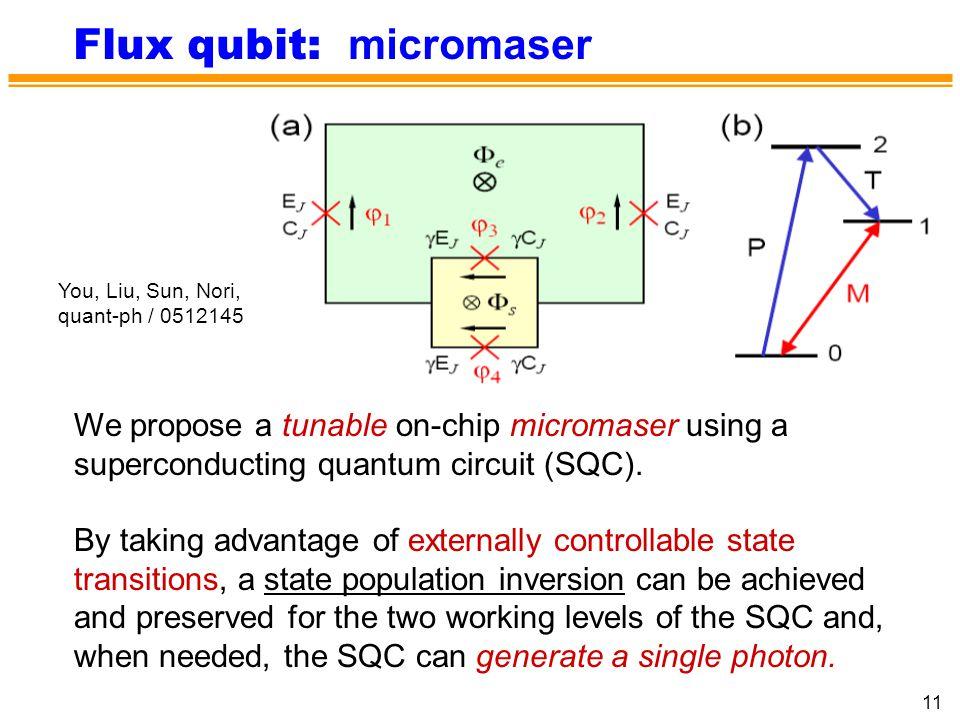 Flux qubit: micromaser