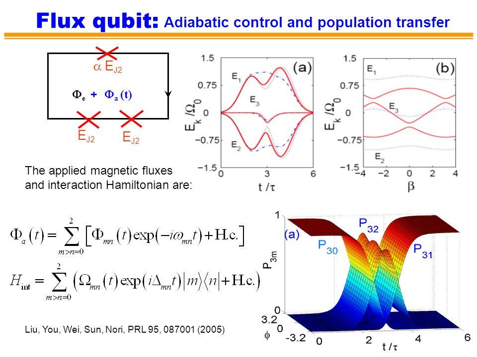 Flux qubit: Adiabatic control and population transfer a EJ2 EJ2