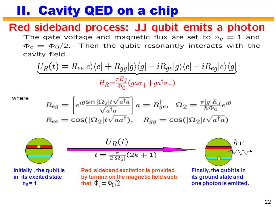 II. Cavity QED on a chip where Initially , the qubit is