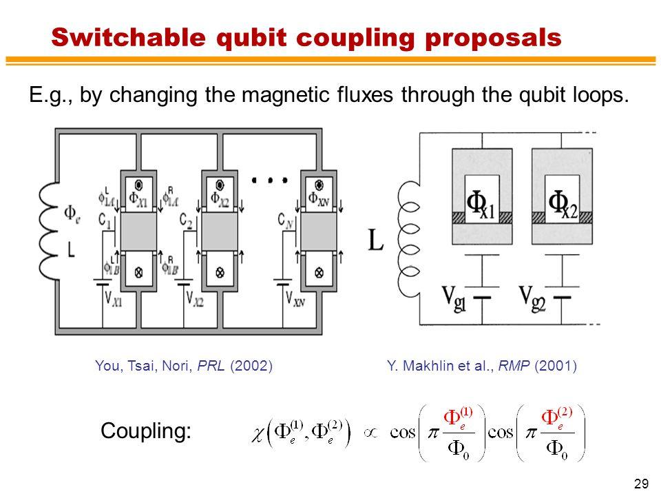 Switchable qubit coupling proposals