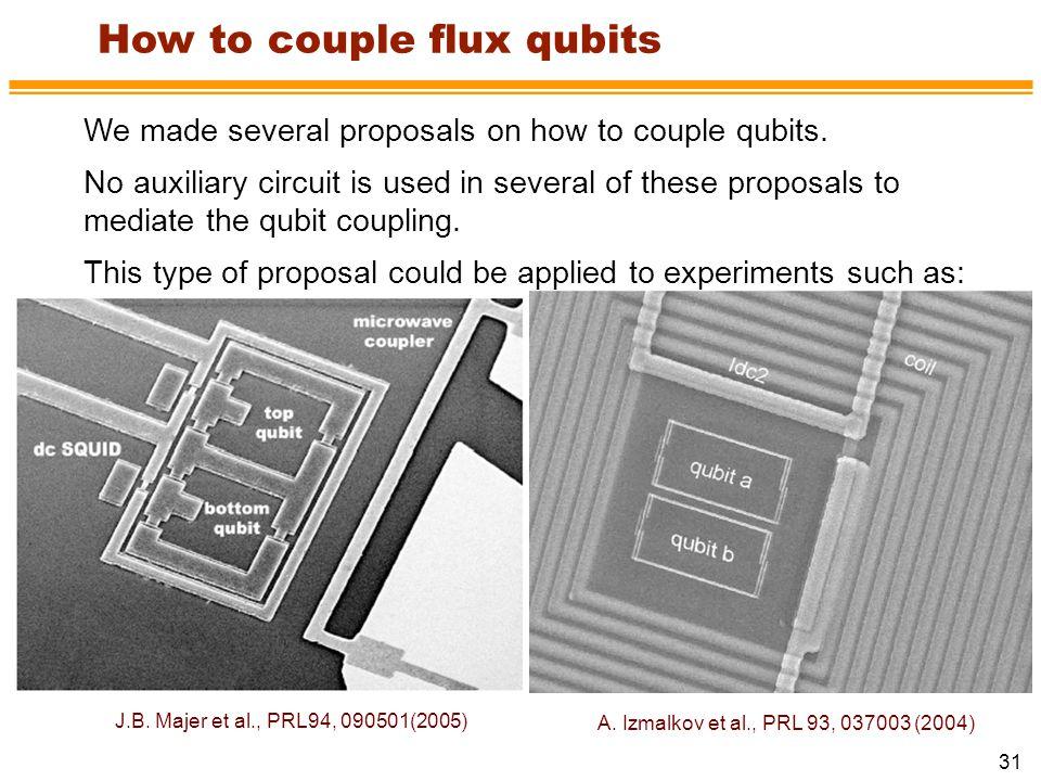 How to couple flux qubits