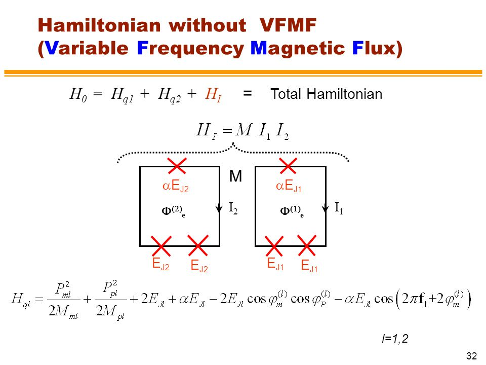 Hamiltonian without VFMF (Variable Frequency Magnetic Flux)